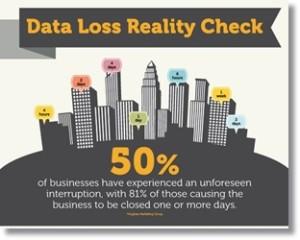 data-loss-info-3-300x240